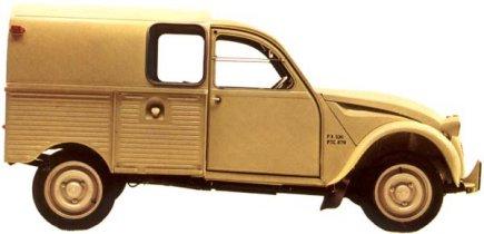 Citroën 2CV AZU
