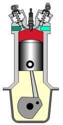 Funktionszeichnung Ottomotor
