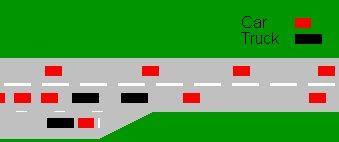 Microsimulation of road traffic